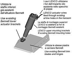 Kit Lenco Retrofit per Bennet